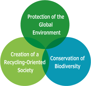 Image of Environmental philosophy